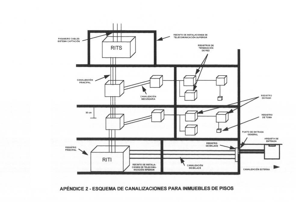 esquema instalacion antena tv vivienda unifamiliar  controlador de bomba de incendio diagrama de