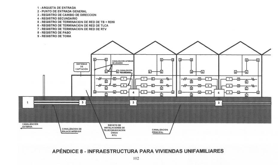 Reglamento ict anexo iv - Planos de viviendas unifamiliares ...